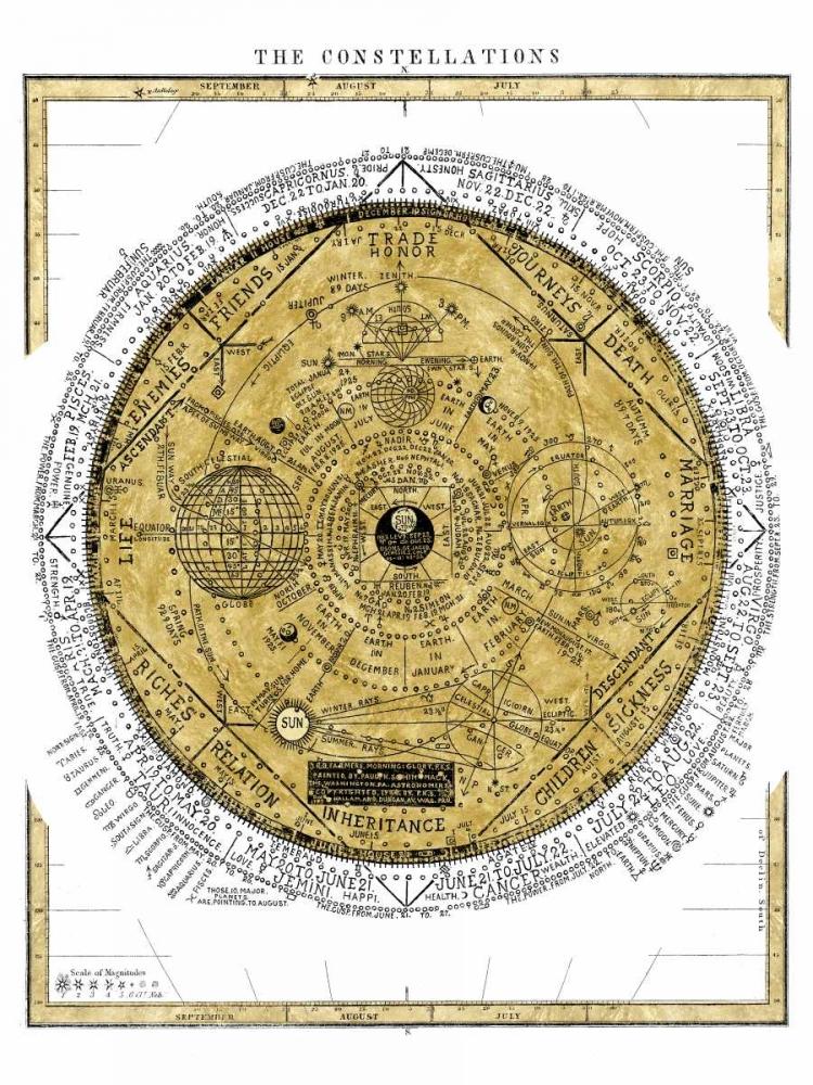 konfigurieren des Kunstdrucks in Wunschgröße The Constellations von Jeffries, Oliver