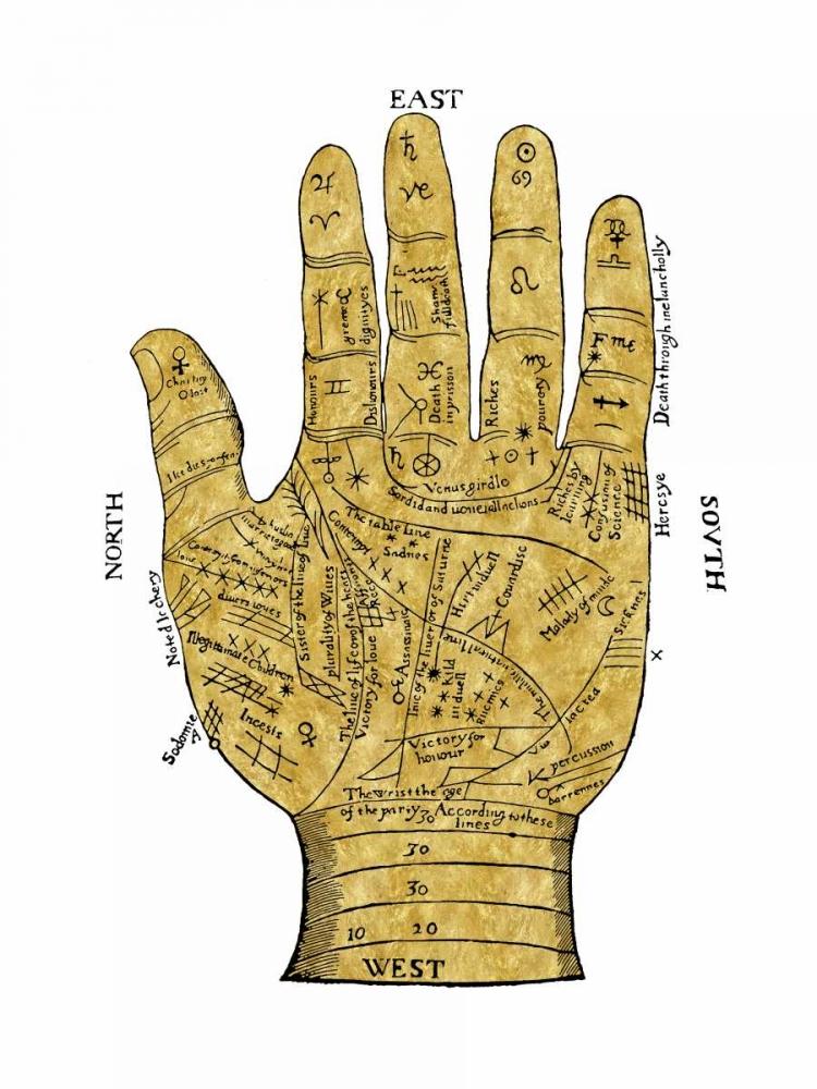 konfigurieren des Kunstdrucks in Wunschgröße Vintage Palmistry von Jeffries, Oliver